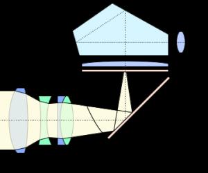 pentaprism